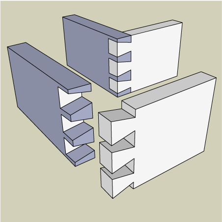 Woodworking Dovetail Joint